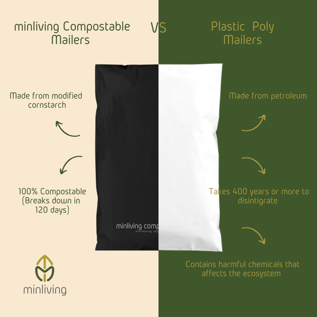 compostable mailer vs poly mailer